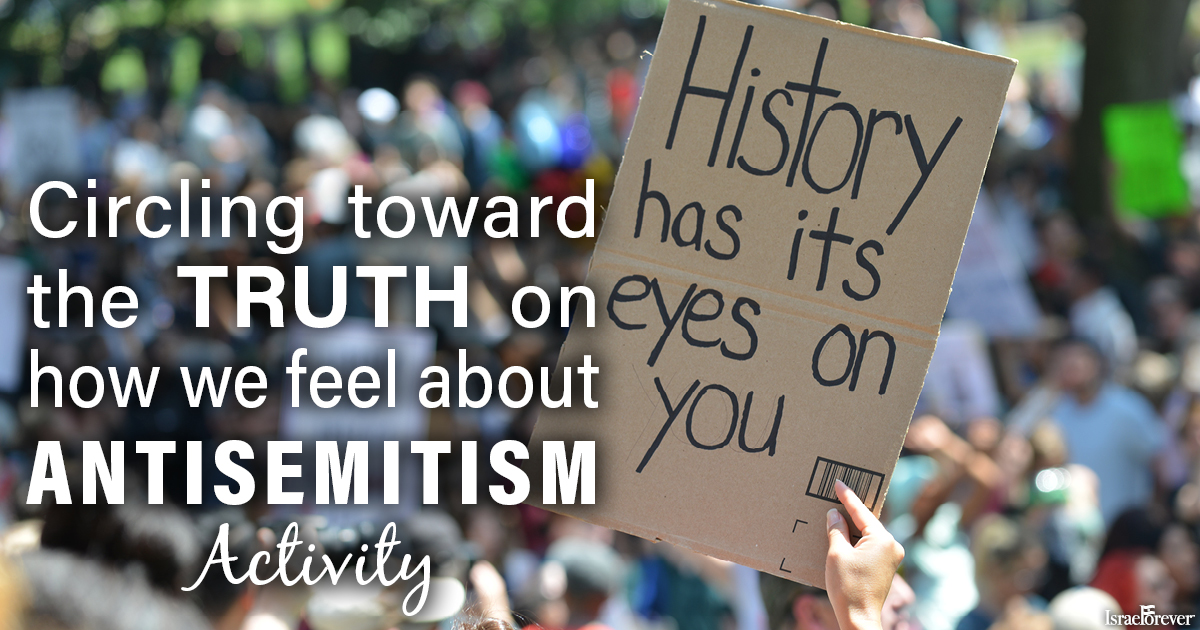 Circling the Truth on how we feel about Antisemitism download page ACTIVITY