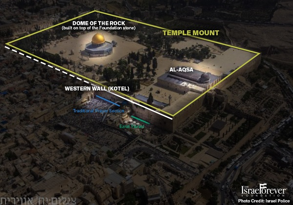 Image result for jewish temple temple mount